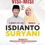 Visi-Misi Paslon Gubernur dan Wakil Gubernur Kepri Isdianto-Suryani, Bersatu Teruskan Pembangunan
